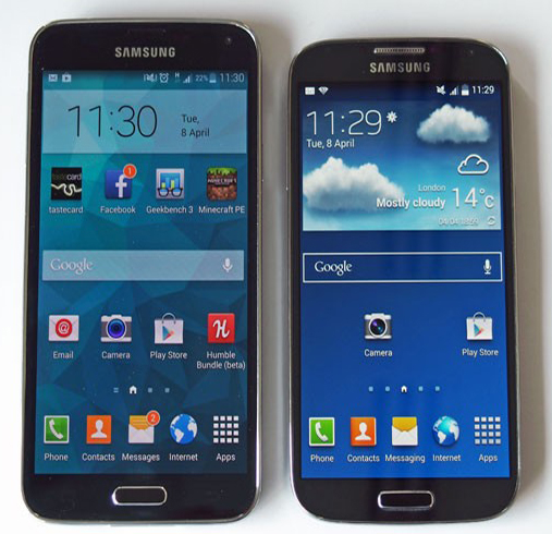 Our Site Has Been Visited by Samsung Galaxy S 4